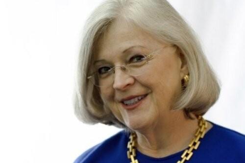 LORRAINE  EDEN Author of Evaluating Organization Development