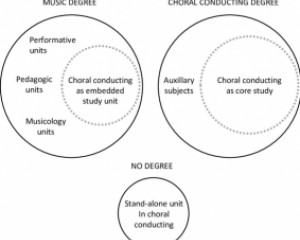 Nordic Research in Music Education Yearbook Vol 19