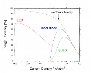 ECS Journal of Solid State Science and Technology