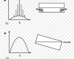 Optical and Quantum Electronics (2019) 51:382