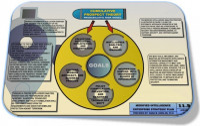Modified Intelligence Enterprise Strategic Plan