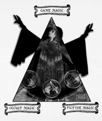 Triangulating Game Magic (Image by Giles Timms, http://www.gilestimms.com)
