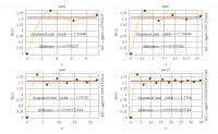 Four cases - four data sets - and four results with the function SequenceLimit.