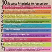 10 principles of leadership