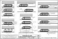 Underground Freight Transportation - Emission Events