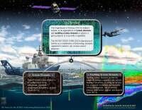 U.S. Dept. of Defense, The System (Definition)