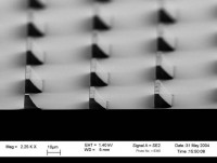 Three dimensional Structures on Silicon