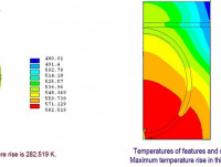 Heater design for Thermal Cycles in Labs on Chip