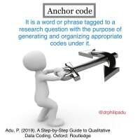 Anchor Code