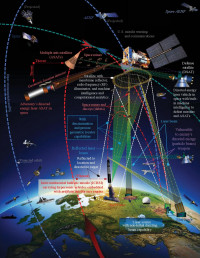 Directed Energy Weapon and Anti-Satellites Drawn By Anna M. Doro-on