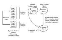 Dynamic problem-solving methodology