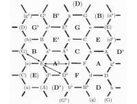 A Tonnetz Diagram