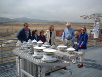 Introducing Solar Measurements